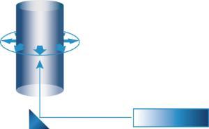 Schematische Darstellung des 360°x90°-Systems zu Trübungsmessung